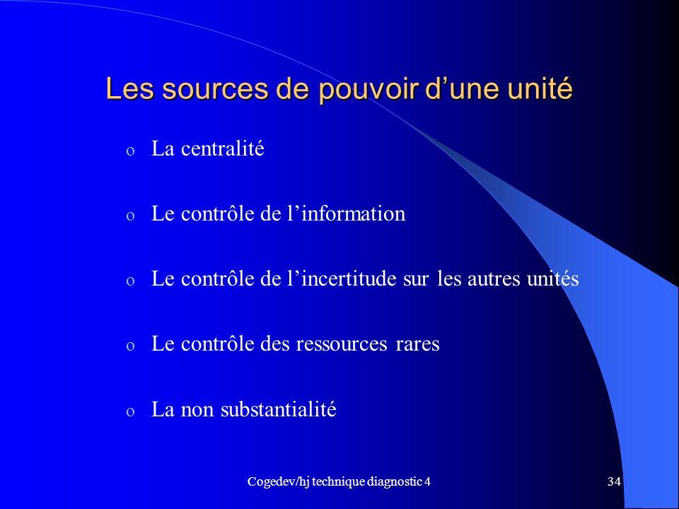 Cogedev/hj technique diagnostic 434 Les sources de pouvoir dune unité o La centralité o Le contrôle de linformation o Le contrôle de lincertitude sur