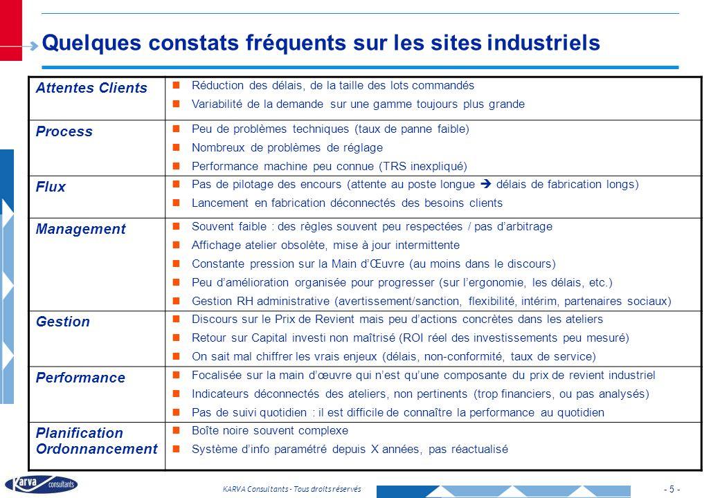 - 5 - KARVA Consultants - Tous droits réservés Quelques constats fréquents sur les sites industriels Attentes Clients Réduction des délais, de la tail