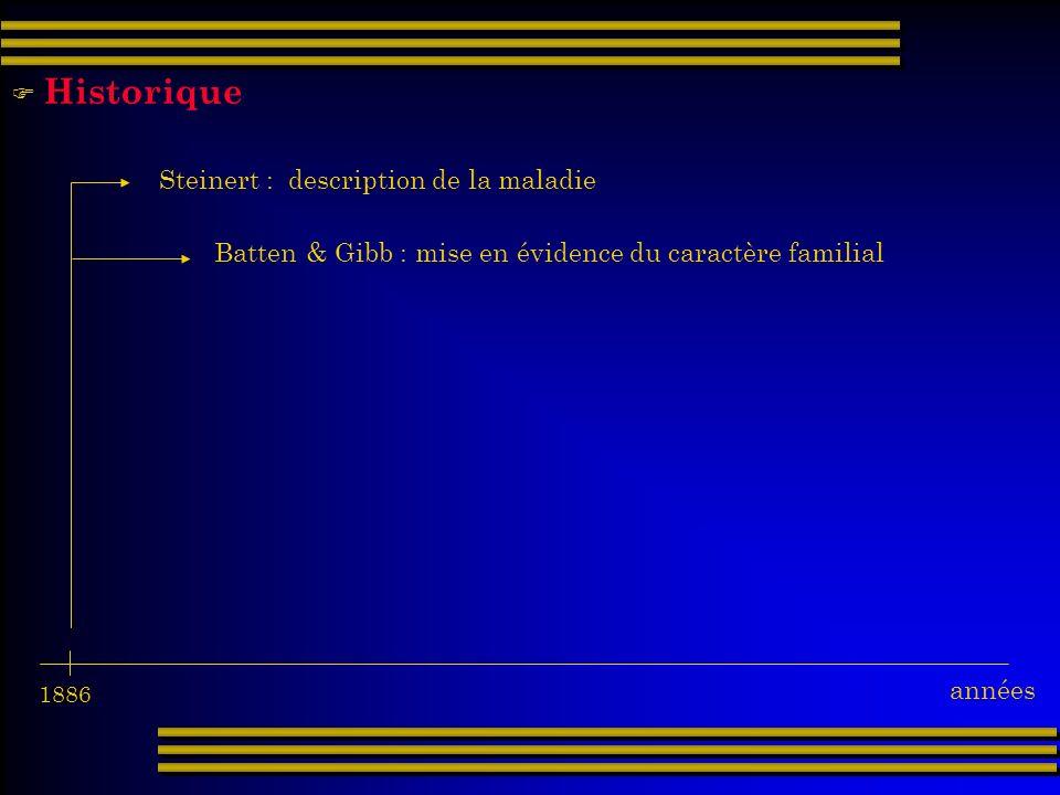 1886 Steinert : description de la maladie Batten & Gibb : mise en évidence du caractère familial Historique années