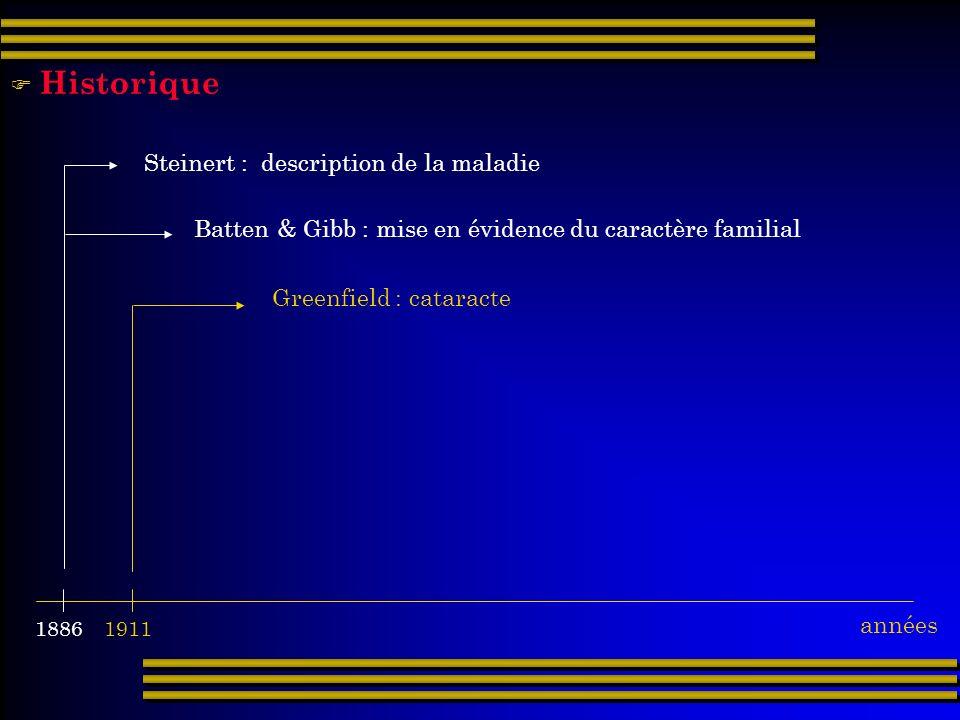 1911 1886 Steinert : description de la maladie Batten & Gibb : mise en évidence du caractère familial Greenfield : cataracte Historique années