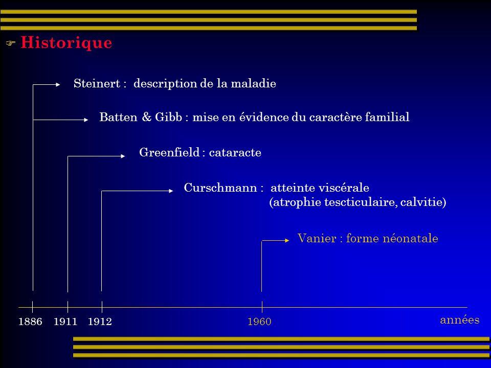191119121960 1886 Steinert : description de la maladie Batten & Gibb : mise en évidence du caractère familial Greenfield : cataracte Curschmann : atte