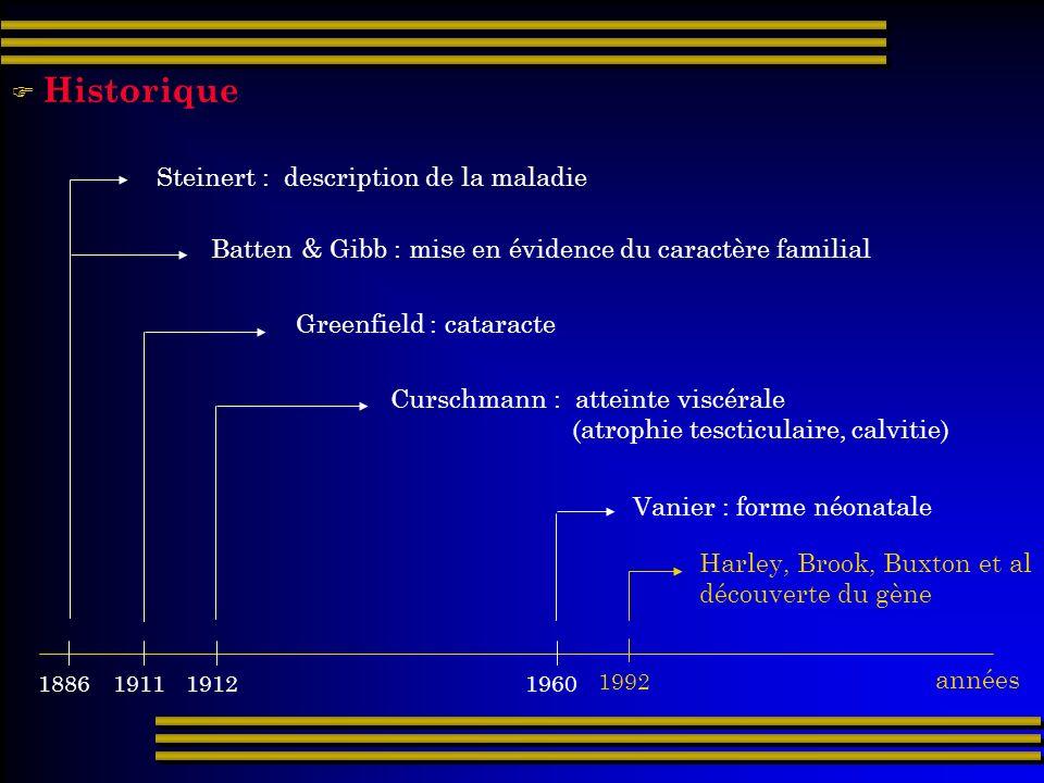 191119121960 1992 1886 Steinert : description de la maladie Batten & Gibb : mise en évidence du caractère familial Greenfield : cataracte Curschmann :