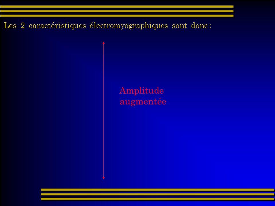 Amplitude augmentée Les 2 caractéristiques électromyographiques sont donc :