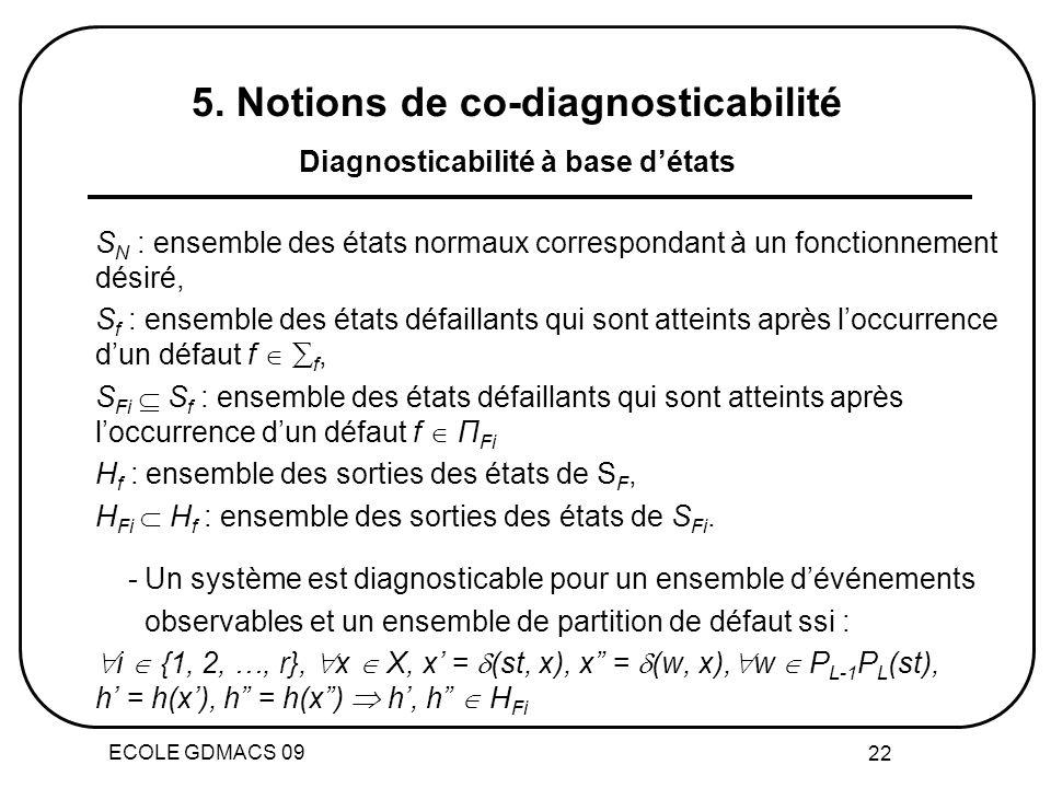 ECOLE GDMACS 09 22 S N : ensemble des états normaux correspondant à un fonctionnement désiré, S f : ensemble des états défaillants qui sont atteints a