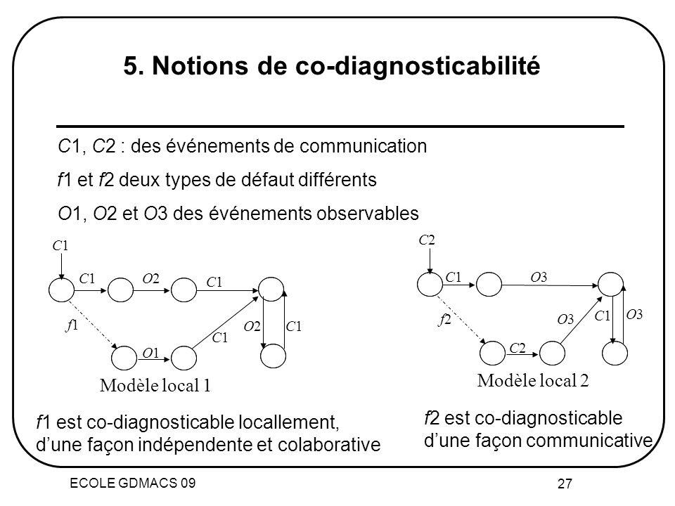 ECOLE GDMACS 09 27 C1C1 C1C1 C1C1 O2O2 f1f1 O1O1 O2O2C1C1 C1C1 C2C2 C1C1 C1C1 O3O3 O3O3 O3O3 C2C2 f2f2 C1, C2 : des événements de communication f1 et f2 deux types de défaut différents O1, O2 et O3 des événements observables Modèle local 1 Modèle local 2 f1 est co-diagnosticable locallement, dune façon indépendente et colaborative f2 est co-diagnosticable dune façon communicative 5.