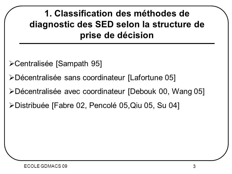 ECOLE GDMACS 09 3 1. Classification des méthodes de diagnostic des SED selon la structure de prise de décision Centralisée [Sampath 95] Décentralisée
