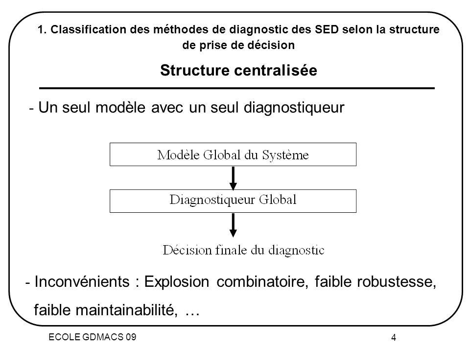 ECOLE GDMACS 09 4 1. Classification des méthodes de diagnostic des SED selon la structure de prise de décision - Un seul modèle avec un seul diagnosti