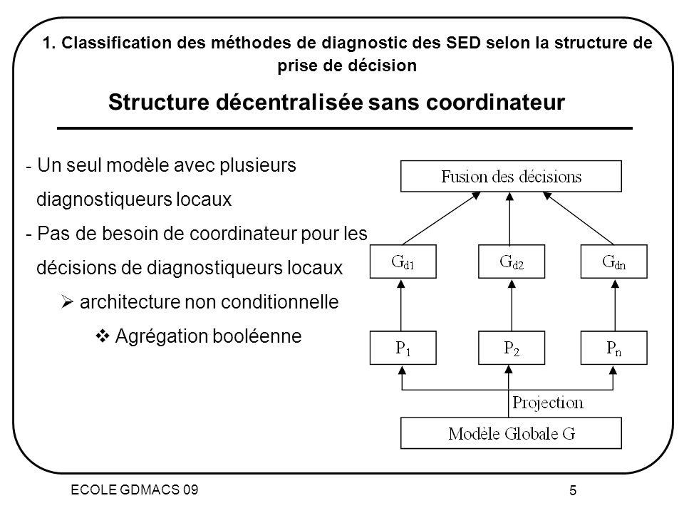 ECOLE GDMACS 09 5 - Un seul modèle avec plusieurs diagnostiqueurs locaux - Pas de besoin de coordinateur pour les décisions de diagnostiqueurs locaux architecture non conditionnelle Agrégation booléenne 1.