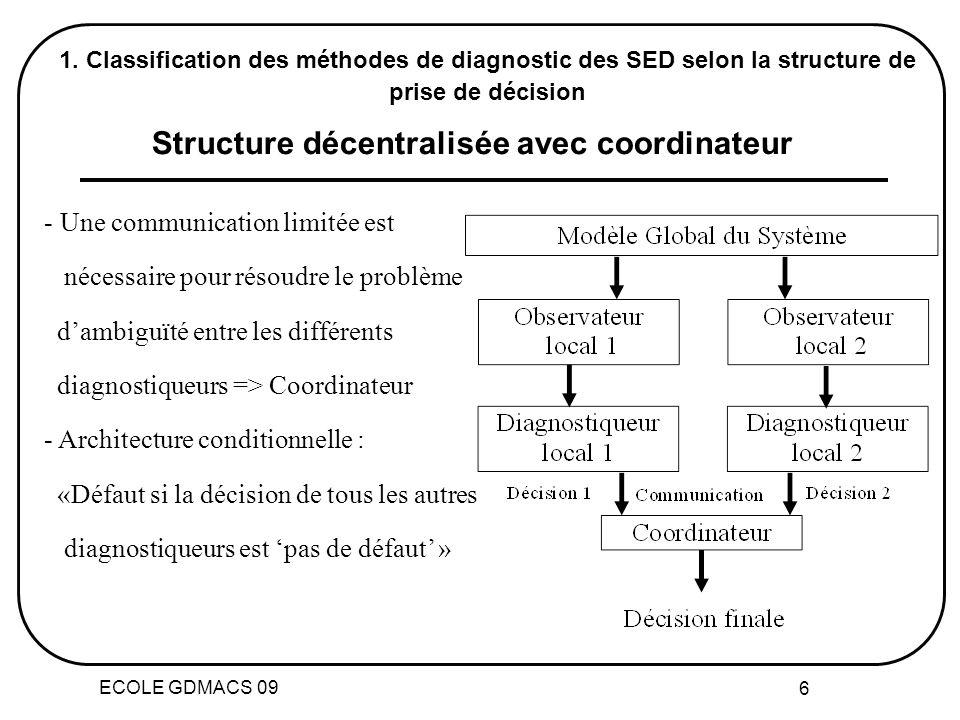 ECOLE GDMACS 09 6 - Une communication limitée est nécessaire pour résoudre le problème dambiguïté entre les différents diagnostiqueurs => Coordinateur - Architecture conditionnelle : «Défaut si la décision de tous les autres diagnostiqueurs est pas de défaut » 1.