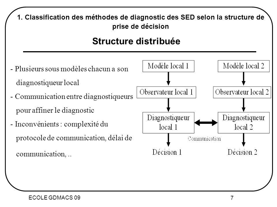 ECOLE GDMACS 09 7 - Plusieurs sous modèles chacun a son diagnostiqueur local - Communication entre diagnostiqueurs pour affiner le diagnostic - Inconvénients : complexité du protocole de communication, délai de communication,..