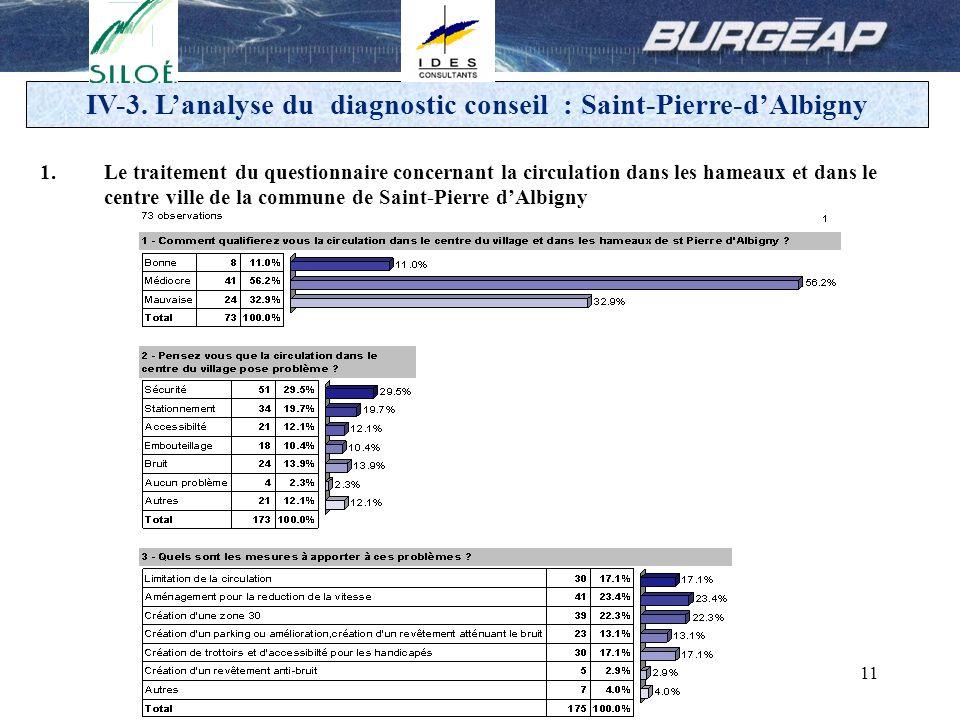 11 IV-3. Lanalyse du diagnostic conseil : Saint-Pierre-dAlbigny 1.Le traitement du questionnaire concernant la circulation dans les hameaux et dans le
