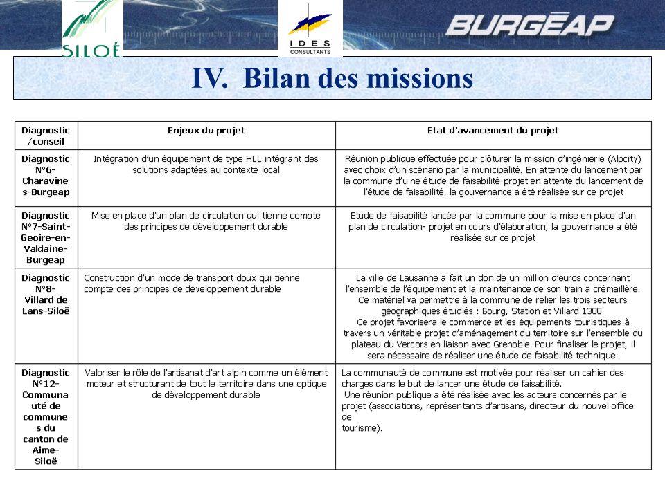 18 IV. Bilan des missions