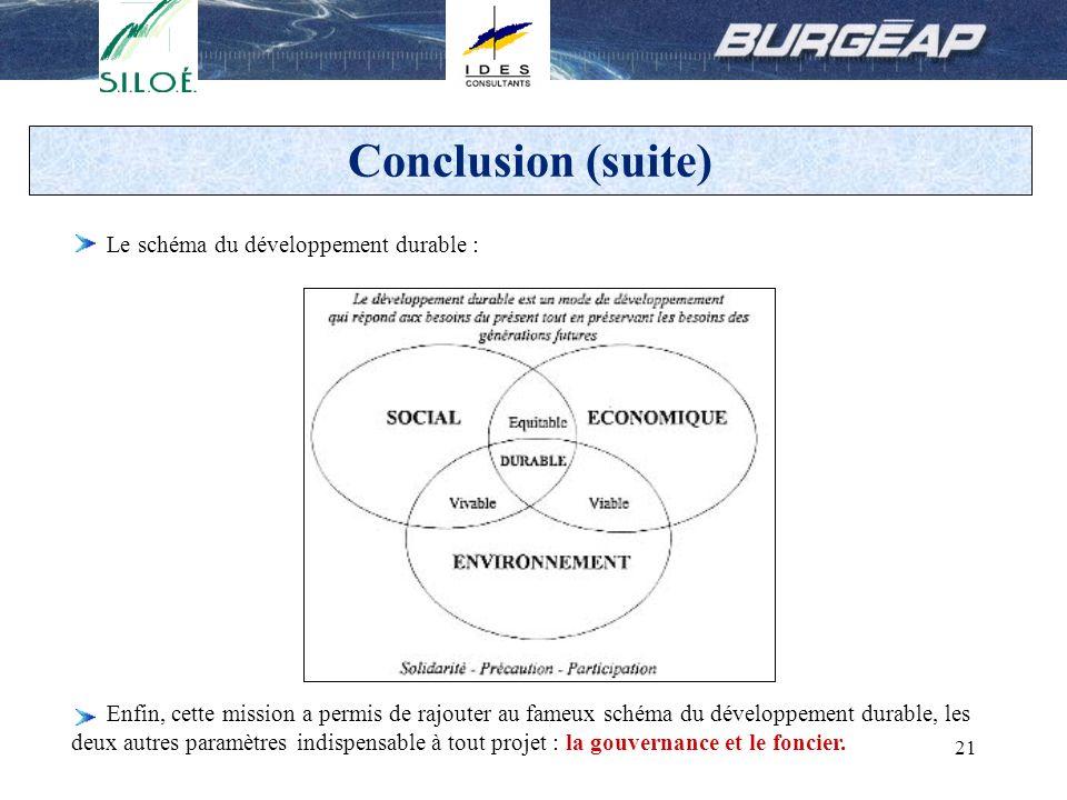 21 Conclusion (suite) Le schéma du développement durable : Enfin, cette mission a permis de rajouter au fameux schéma du développement durable, les de