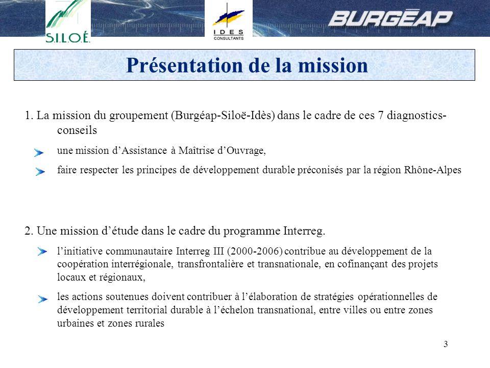 3 Présentation de la mission 1. La mission du groupement (Burgéap-Siloë-Idès) dans le cadre de ces 7 diagnostics- conseils une mission dAssistance à M