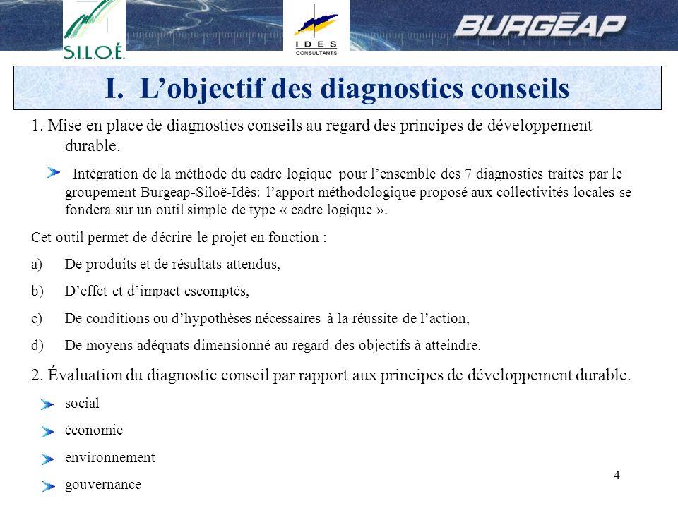4 I. Lobjectif des diagnostics conseils 1. Mise en place de diagnostics conseils au regard des principes de développement durable. Intégration de la m