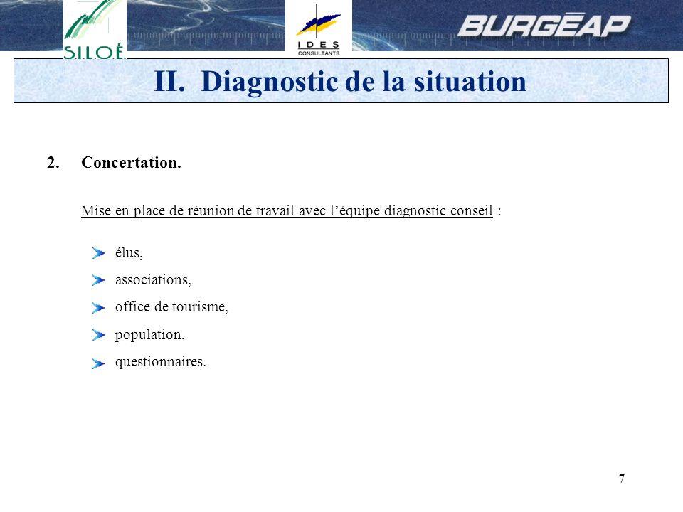 8 II.Diagnostic de la situation 3. Le diagnostic du projet.