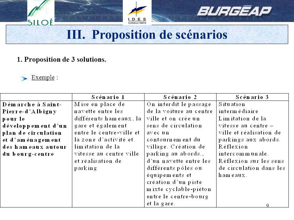 9 III. Proposition de scénarios 1. Proposition de 3 solutions. Exemple :