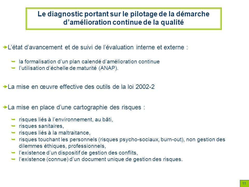 11 Le diagnostic portant sur le pilotage de la démarche damélioration continue de la qualité la formalisation dun plan calendé damélioration continue