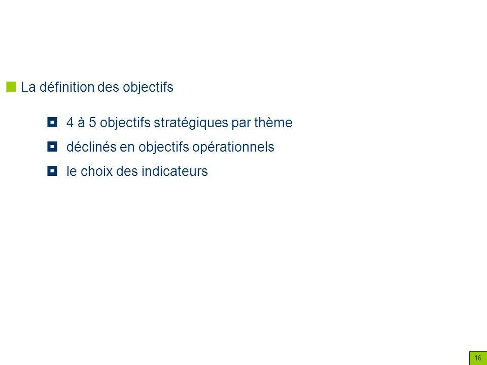 16 La définition des objectifs 4 à 5 objectifs stratégiques par thème déclinés en objectifs opérationnels le choix des indicateurs