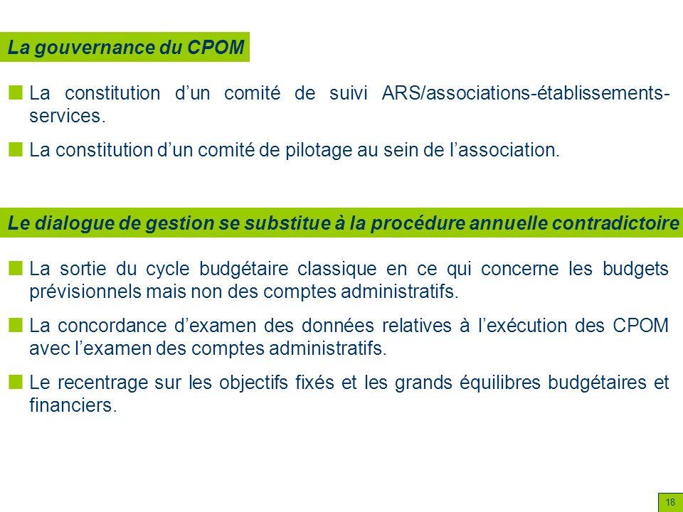 18 La constitution dun comité de suivi ARS/associations-établissements- services. La constitution dun comité de pilotage au sein de lassociation. La g