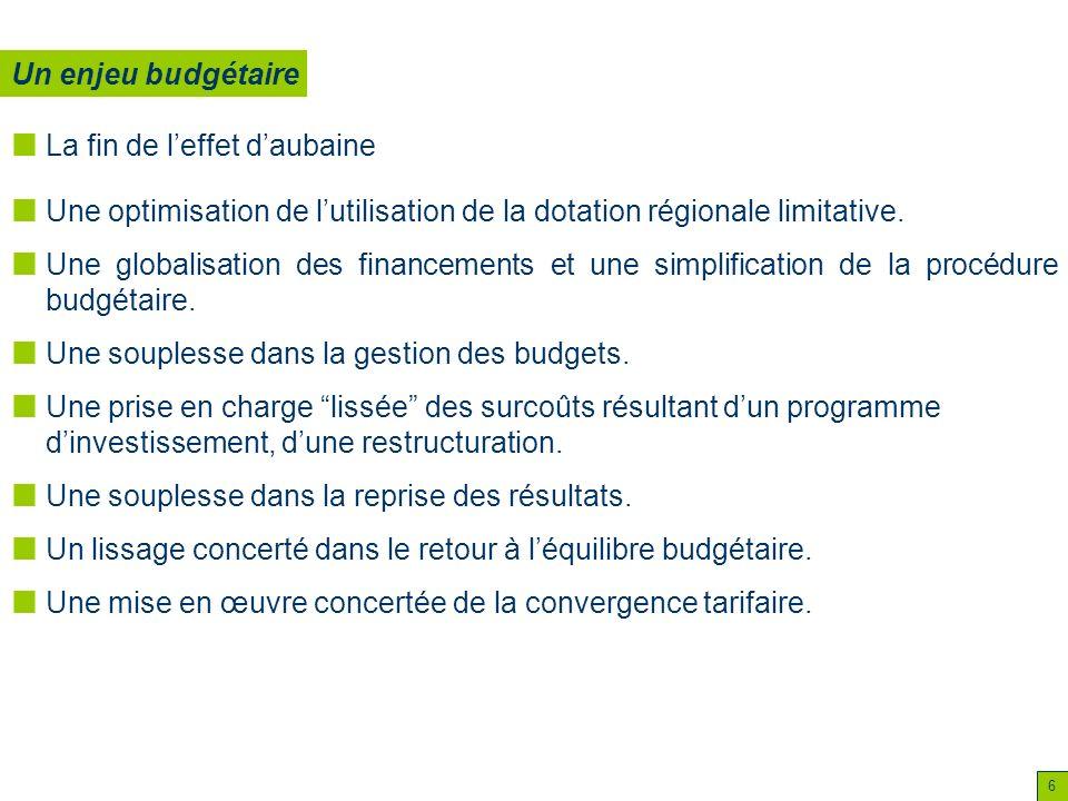 6 La fin de leffet daubaine Un enjeu budgétaire Une optimisation de lutilisation de la dotation régionale limitative. Une globalisation des financemen