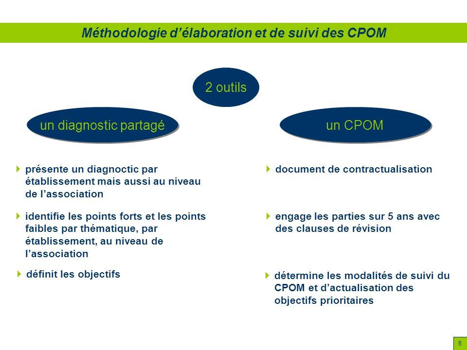 8 Méthodologie délaboration et de suivi des CPOM 2 outils un diagnostic partagé un CPOM présente un diagnoctic par établissement mais aussi au niveau