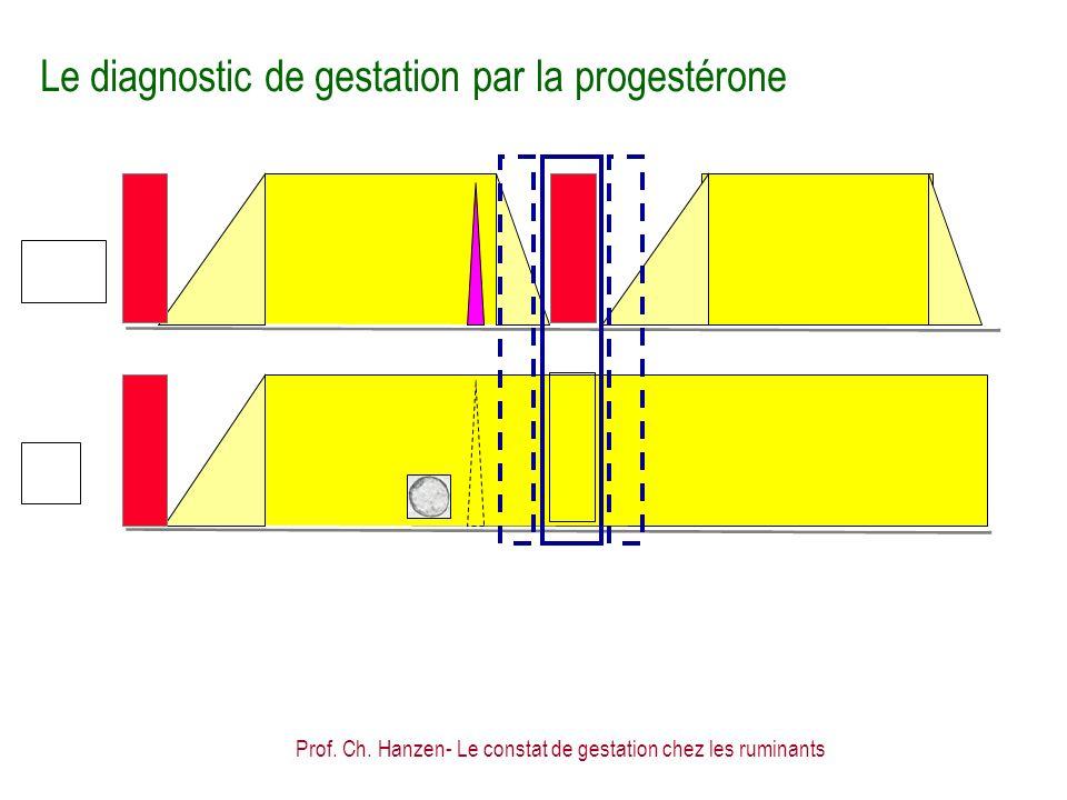 Prof. Ch. Hanzen- Le constat de gestation chez les ruminants NG G IA J21 Le diagnostic de gestation par la progestérone
