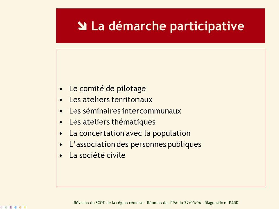 Révision du SCOT de la région rémoise – Réunion des PPA du 22/05/06 – Diagnostic et PADD La démarche participative Le comité de pilotage Les ateliers
