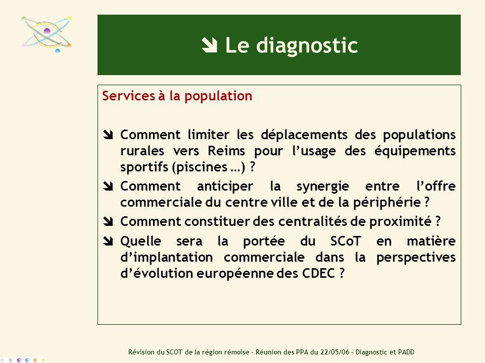 Révision du SCOT de la région rémoise – Réunion des PPA du 22/05/06 – Diagnostic et PADD Le diagnostic Services à la population Comment limiter les dé