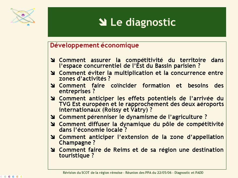 Révision du SCOT de la région rémoise – Réunion des PPA du 22/05/06 – Diagnostic et PADD Le diagnostic Développement économique Comment assurer la com
