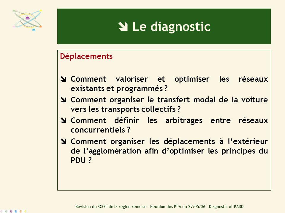Révision du SCOT de la région rémoise – Réunion des PPA du 22/05/06 – Diagnostic et PADD Le diagnostic Déplacements Comment valoriser et optimiser les