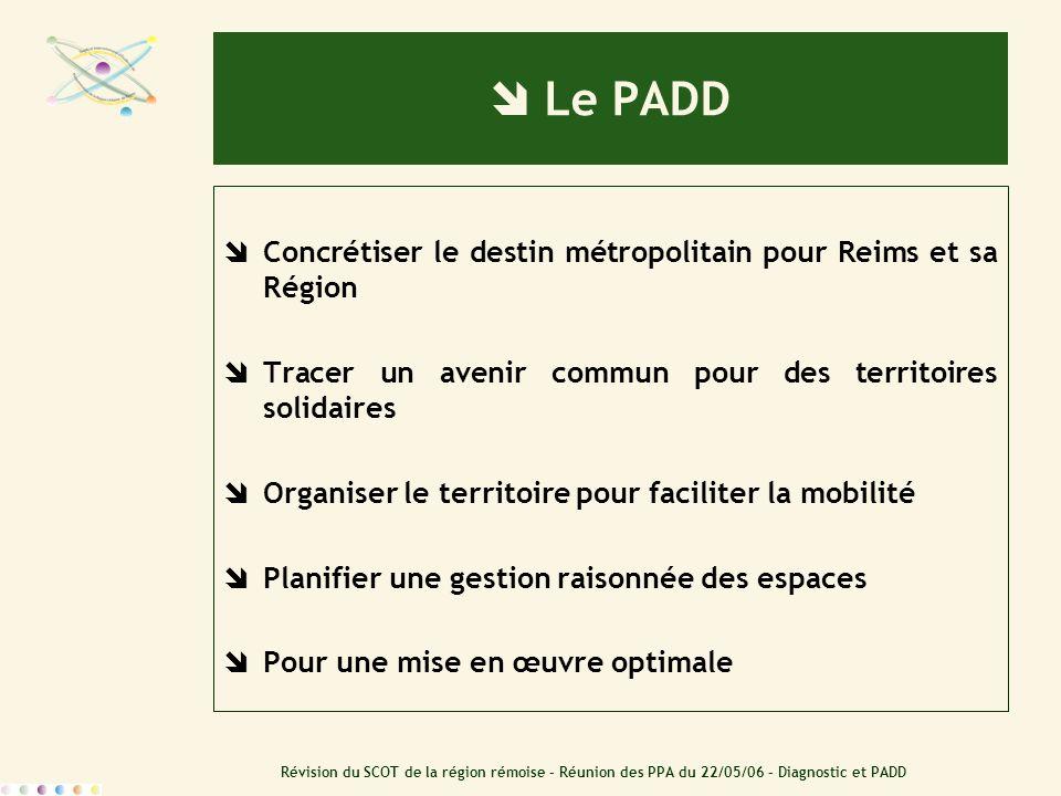 Révision du SCOT de la région rémoise – Réunion des PPA du 22/05/06 – Diagnostic et PADD Le PADD Concrétiser le destin métropolitain pour Reims et sa