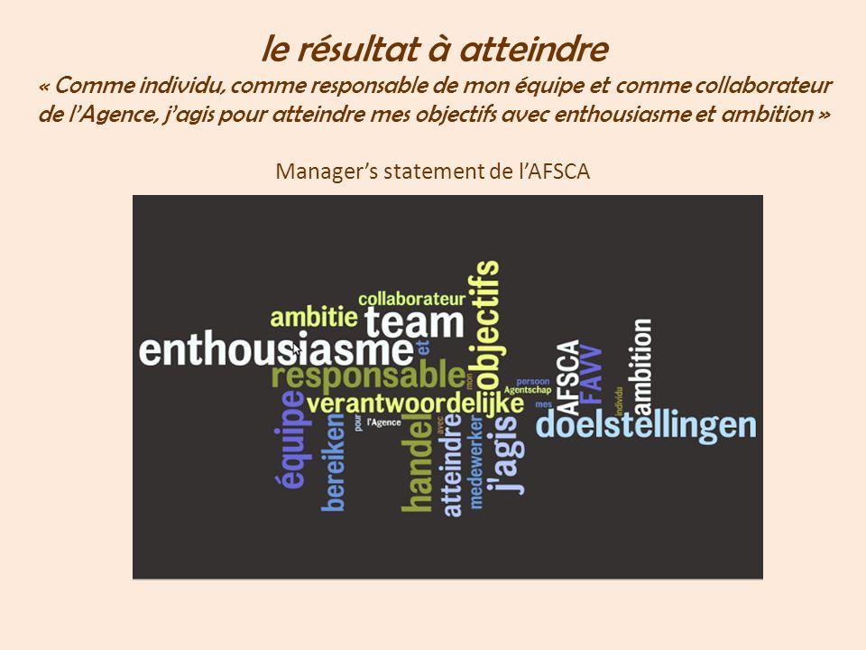le résultat à atteindre « Comme individu, comme responsable de mon équipe et comme collaborateur de lAgence, jagis pour atteindre mes objectifs avec enthousiasme et ambition » Managers statement de lAFSCA
