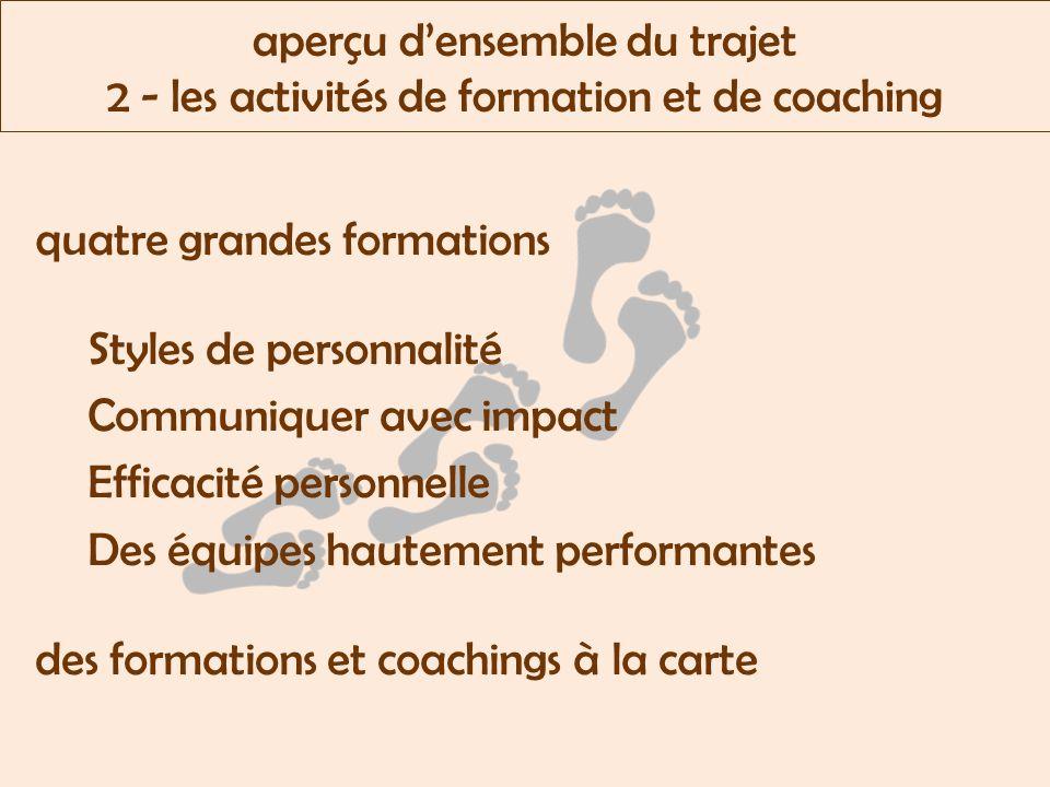 aperçu densemble du trajet 2 - les activités de formation et de coaching quatre grandes formations Styles de personnalité Communiquer avec impact Efficacité personnelle Des équipes hautement performantes des formations et coachings à la carte