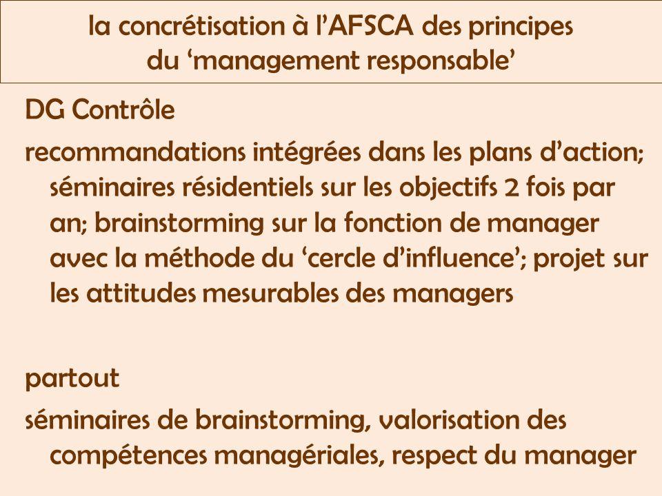 la concrétisation à lAFSCA des principes du management responsable DG Contrôle recommandations intégrées dans les plans daction; séminaires résidentiels sur les objectifs 2 fois par an; brainstorming sur la fonction de manager avec la méthode du cercle dinfluence; projet sur les attitudes mesurables des managers partout séminaires de brainstorming, valorisation des compétences managériales, respect du manager