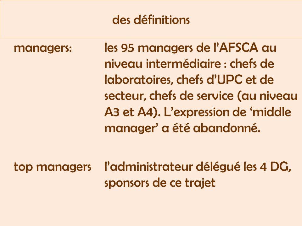 des définitions managers: les 95 managers de lAFSCA au niveau intermédiaire : chefs de laboratoires, chefs dUPC et de secteur, chefs de service (au niveau A3 et A4).