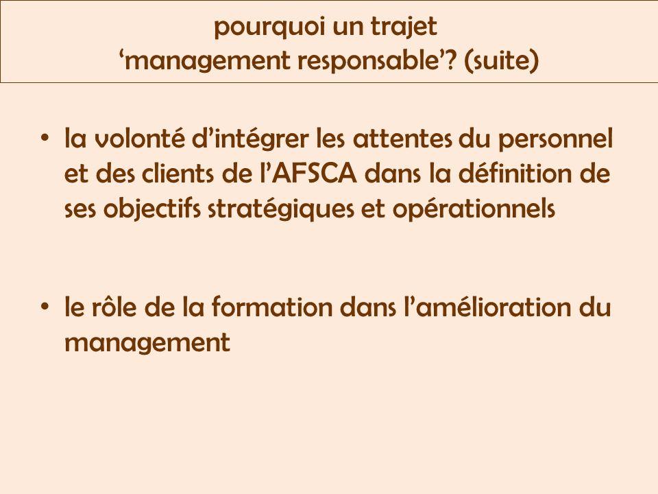 les diagnostics 1 - ateliers-diagnostic des middle managers septembre 2008 : le diagnostic et les attentes des managers 2 – interviews des top managers (sept.2008) et brainstorming stratégique (mars 2009 ) : le diagnostic du top-management sur les objectifs du manager