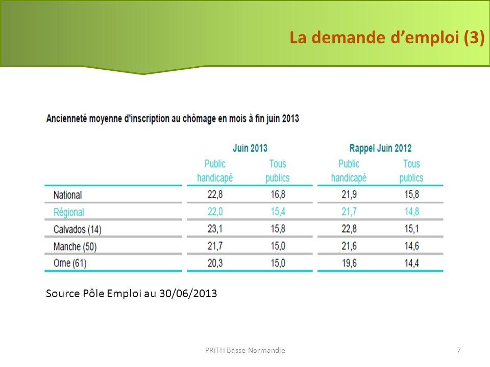 Les entreprises privées Les entreprises et lemploi PRITH Basse-Normandie8
