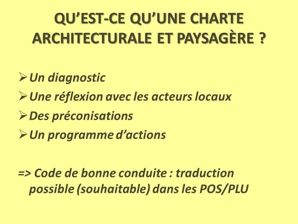 QUEST-CE QUUNE CHARTE ARCHITECTURALE ET PAYSAGÈRE .