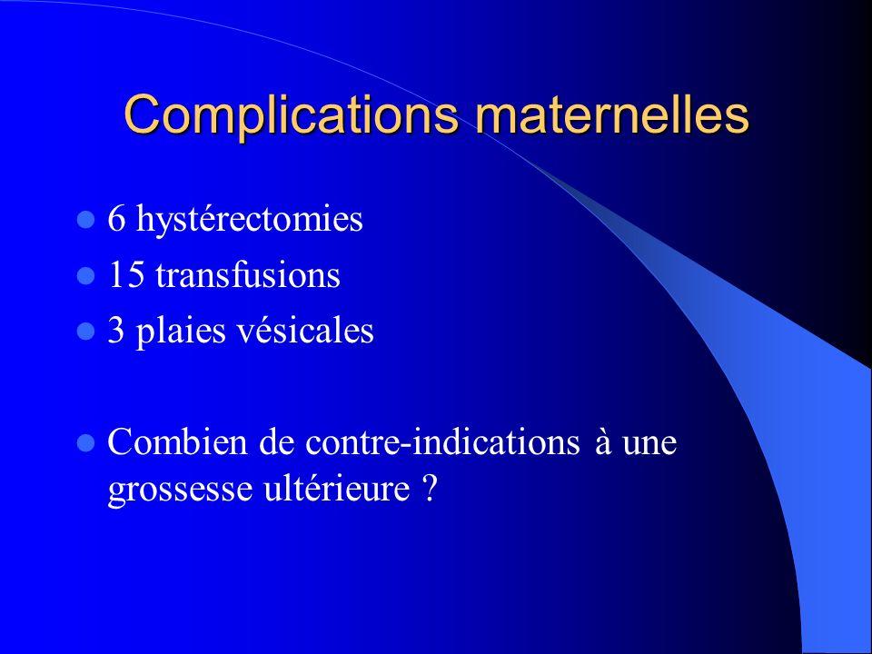 Dg en post-partum (1) Eléments conduisant au diagnostic sur un utérus cicatriciel