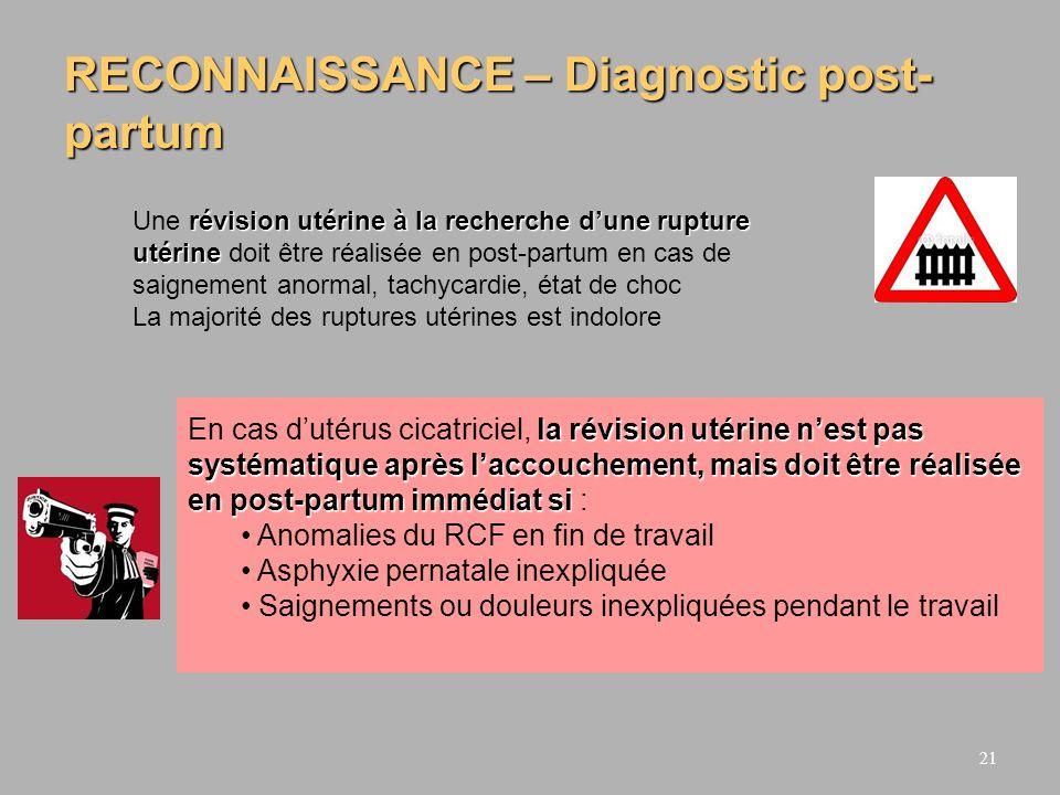 22 RECONNAISSANCE – Diagnostic post- partum Les ruptures étant souvent latérales, la RU doit explorer toutes les faces de lutérus.