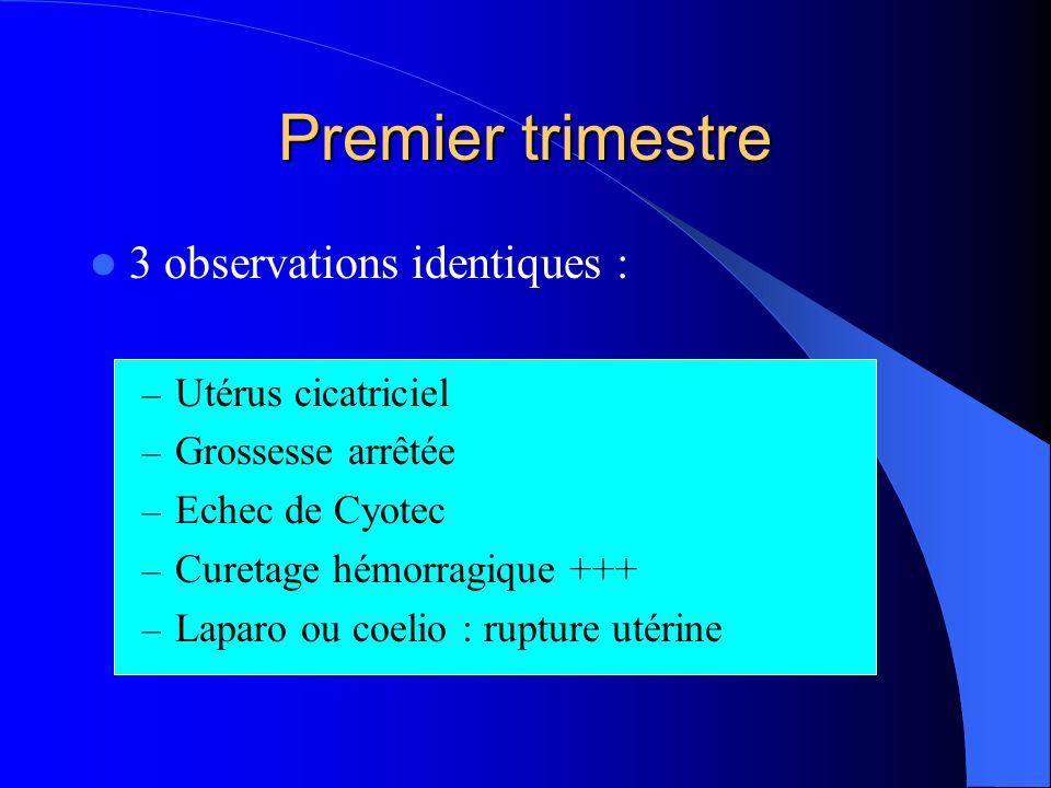 Deuxième trimestre 2 pendant IMG : – 1 sur utérus cicatriciel malgré Cytotec à ½ dose – 1 sur utérus non cicatriciel (2AVB) après 2x2 cp de Cytotec.