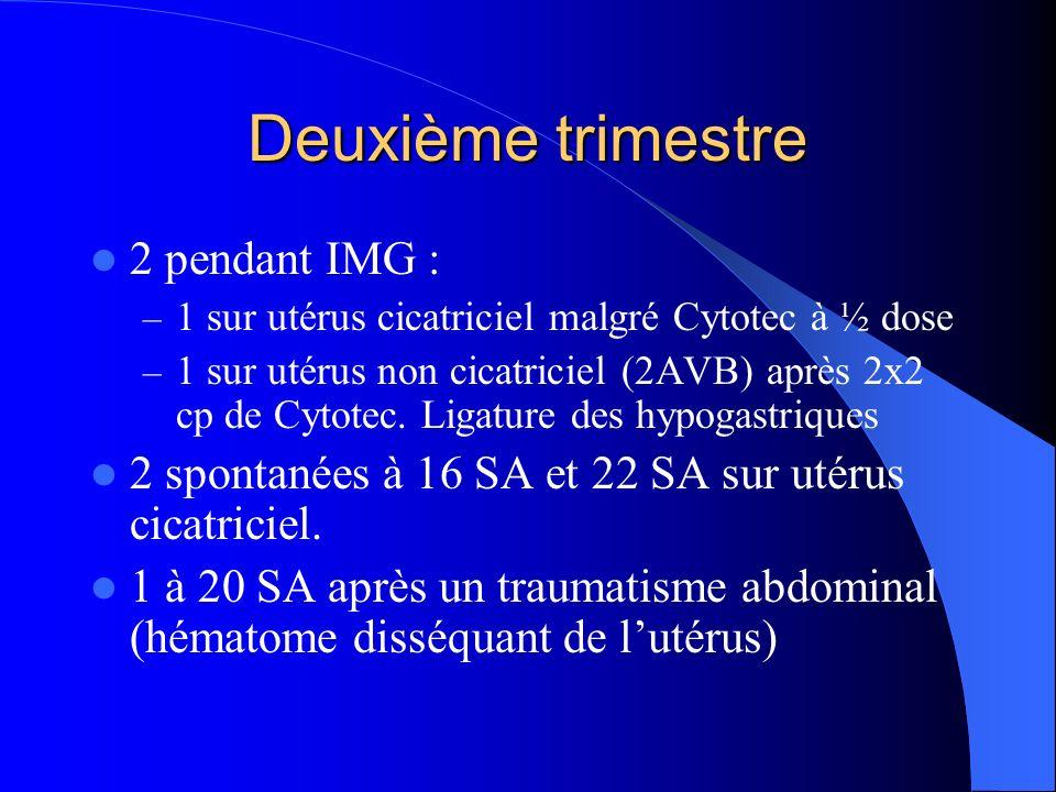 3ème T, avant le W - 2 fois diagnostic échographique de rupture sous-séreuse à 38 SA devant des douleurs au TV - 6 fois sur des CU douloureuses avant la date dune césarienne programmée (4 utérus multicicatriciels)