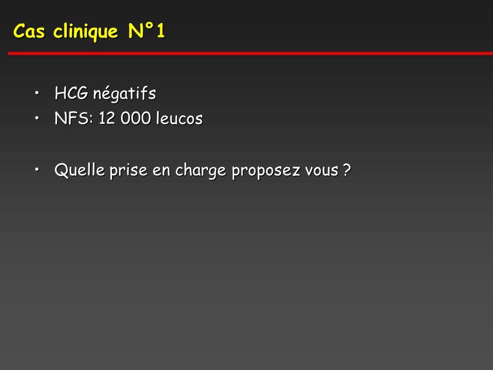 Cas clinique N°1 HCG négatifsHCG négatifs NFS: 12 000 leucosNFS: 12 000 leucos Quelle prise en charge proposez vous ?Quelle prise en charge proposez vous ?