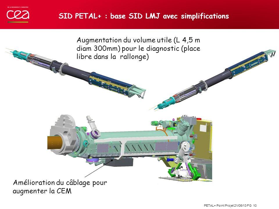 PETAL+ Point Projet 21/06/13 FG 10 SID PETAL+ : base SID LMJ avec simplifications Amélioration du câblage pour augmenter la CEM Augmentation du volume