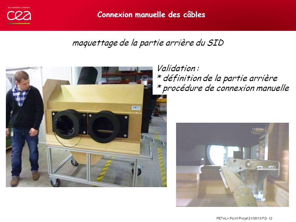 PETAL+ Point Projet 21/06/13 FG 12 Connexion manuelle des câbles maquettage de la partie arrière du SID Validation : * définition de la partie arrière