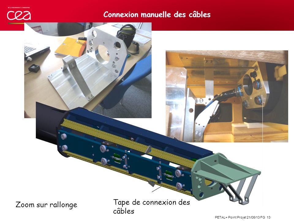 PETAL+ Point Projet 21/06/13 FG 13 Zoom sur rallonge Tape de connexion des câbles Connexion manuelle des câbles