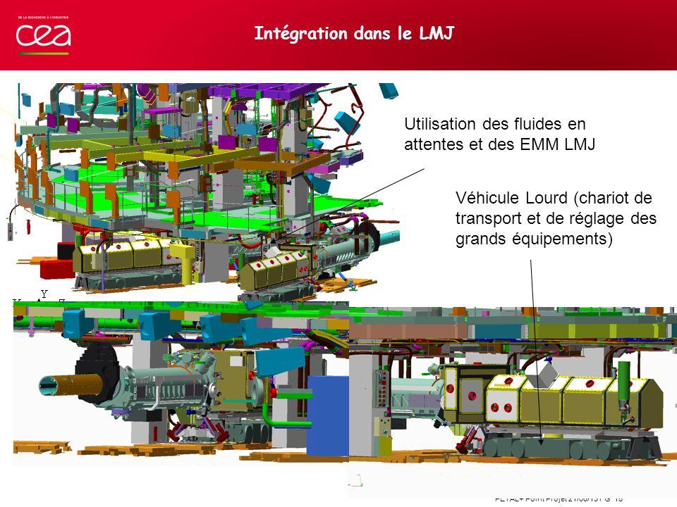 PETAL+ Point Projet 21/06/13 FG 15 Intégration dans le LMJ Utilisation des fluides en attentes et des EMM LMJ Véhicule Lourd (chariot de transport et