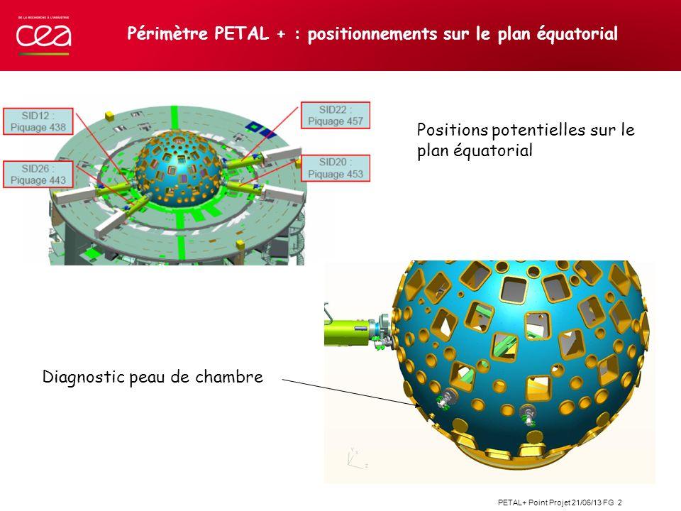 PETAL+ Point Projet 21/06/13 FG 2 Périmètre PETAL + : positionnements sur le plan équatorial Positions potentielles sur le plan équatorial Diagnostic