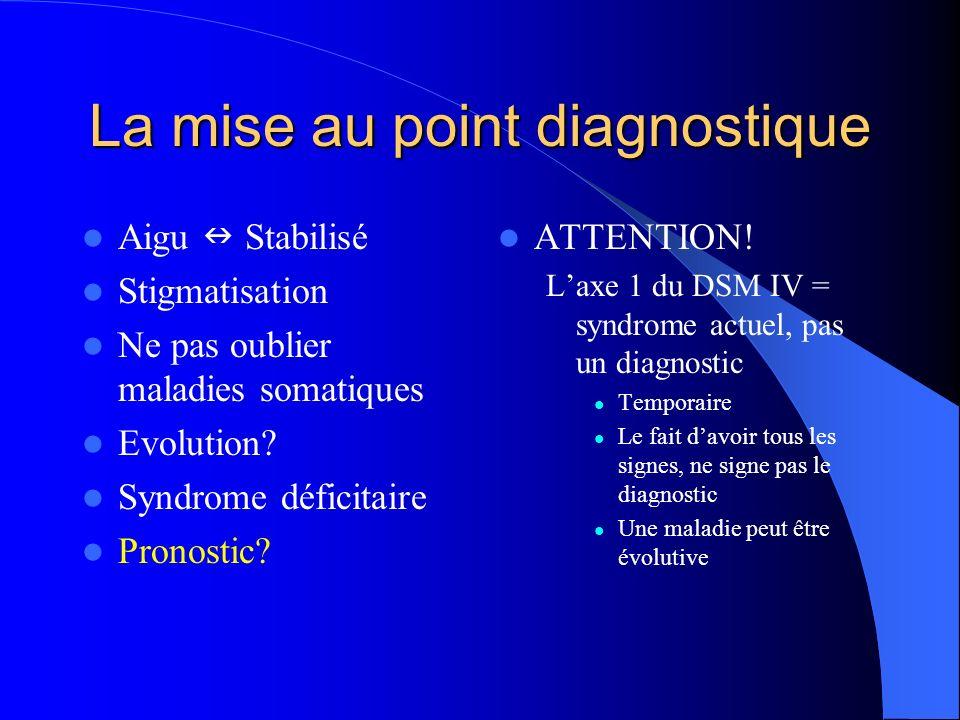 La mise au point diagnostique Aigu Stabilisé Stigmatisation Ne pas oublier maladies somatiques Evolution? Syndrome déficitaire Pronostic? ATTENTION! L